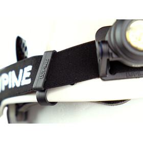 Lupine Helmet brackets for neo / piko headband